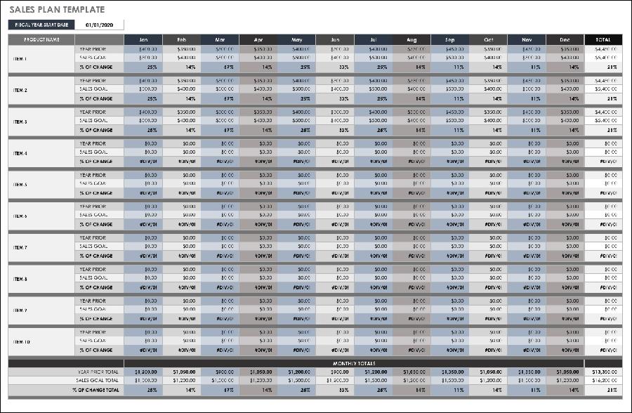 File Excel về kế hoạch bán hàng