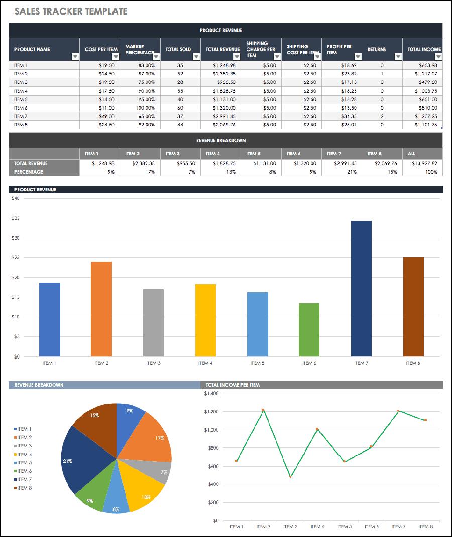 File Excel theo dõi bán hàng