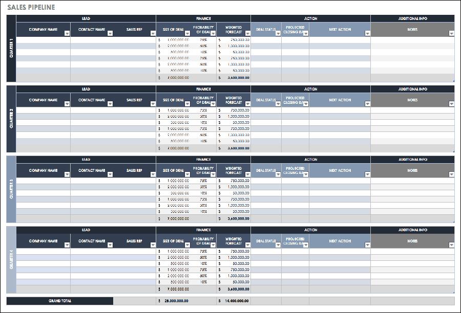 File Excel đường ống bán hàng