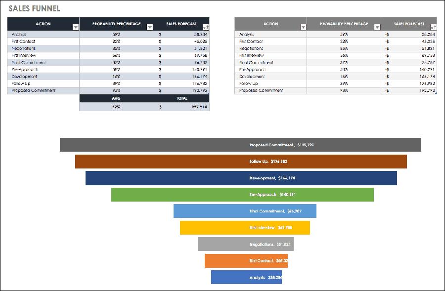 File Excel về kênh bán hàng
