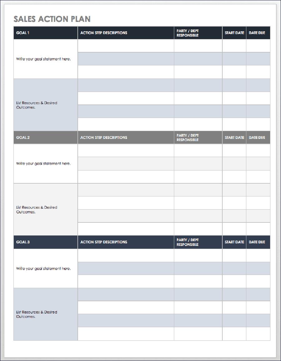 File Excel kế hoạch hành động bán hàng