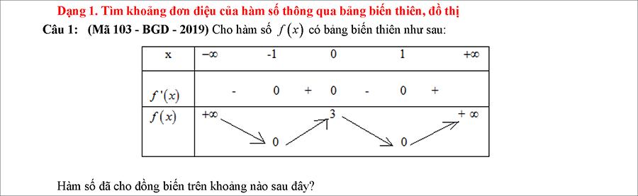 Các dạng bài tập biện luận tham số m để hàm số đơn điệu 1