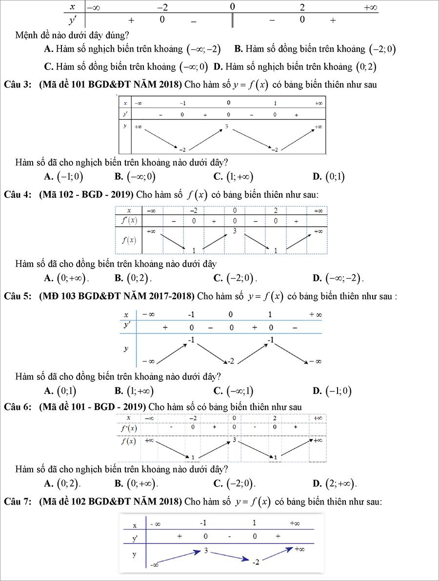 Tài liệu: Các dạng toán về tính đồng biến nghịch biến của hàm số 2