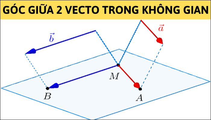 Định nghĩa về góc giữa 2 vecto trong không gian
